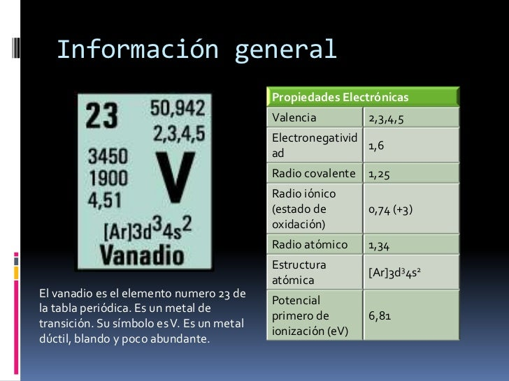 Presentacion sobre el elemento vanadio 2 informacingeneralbr el vanadio es el elemento numero 23 de la tabla peridica urtaz Image collections