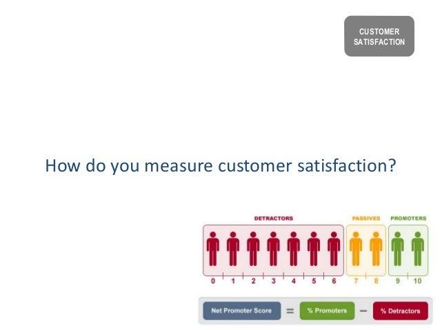 How do you measure customer satisfaction? CUSTOMER SATISFACTION