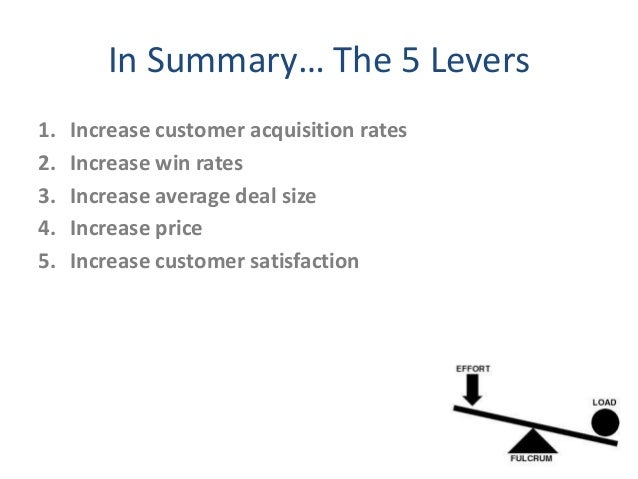 1. Increase customer acquisition rates 2. Increase win rates 3. Increase average deal size 4. Increase price 5. Increase c...