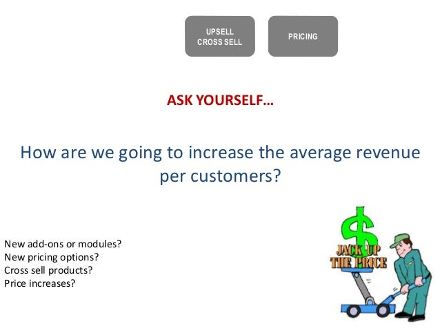 ASK YOURSELF… How are we going to increase the average revenue per customers? New add-ons or modules? New pricing options?...