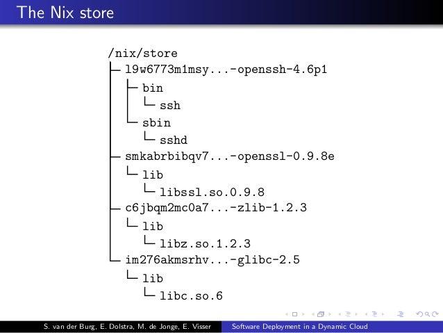 The Nix store /nix/store l9w6773m1msy...-openssh-4.6p1 bin ssh sbin sshd smkabrbibqv7...-openssl-0.9.8e lib libssl.so.0.9....