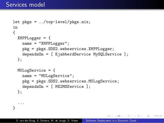 """Services model let pkgs = ../top-level/pkgs.nix; in { XMPPLogger = { name = """"XMPPLogger""""; pkg = pkgs.SDS2.webservices.XMPP..."""