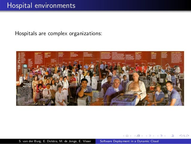 Hospital environments Hospitals are complex organizations: S. van der Burg, E. Dolstra, M. de Jonge, E. Visser Software De...