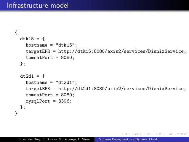 "Infrastructure model { dtk15 = { hostname = ""dtk15""; targetEPR = http://dtk15:8080/axis2/services/DisnixService; tomcatPor..."