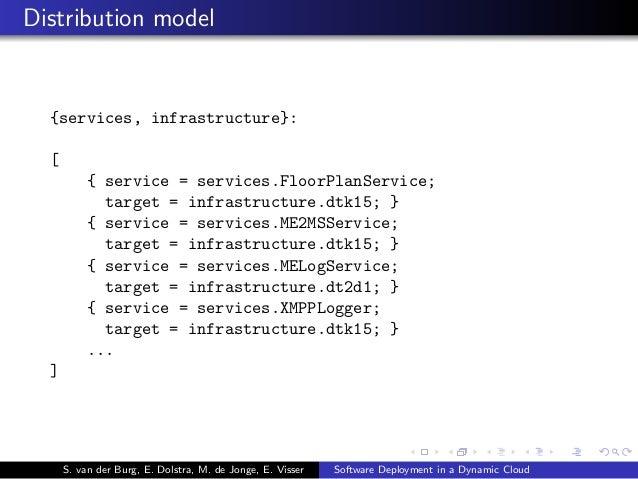 Distribution model {services, infrastructure}: [ { service = services.FloorPlanService; target = infrastructure.dtk15; } {...