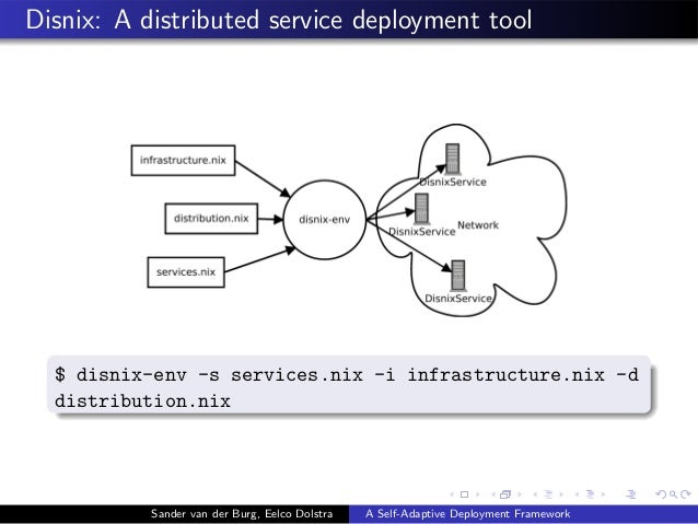 Disnix: A distributed service deployment tool $ disnix-env -s services.nix -i infrastructure.nix -d distribution.nix Sande...
