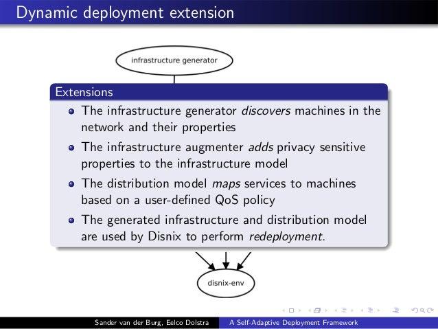 Dynamic deployment extension Sander van der Burg, Eelco Dolstra A Self-Adaptive Deployment Framework Extensions The infras...