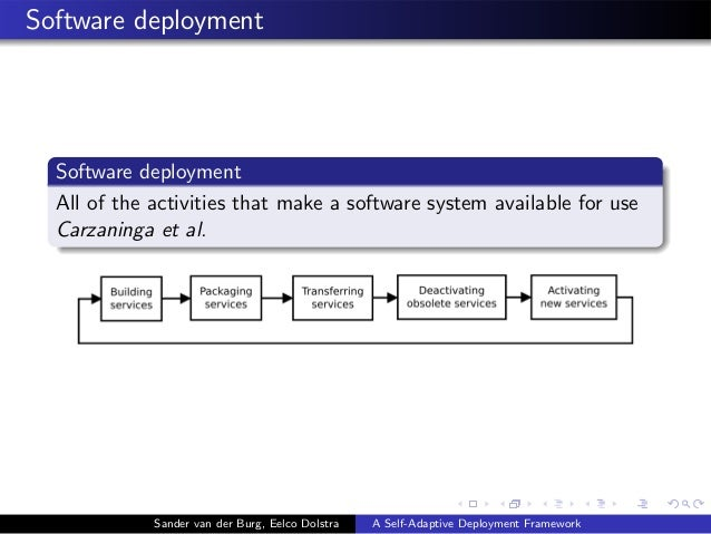 Software deployment Software deployment All of the activities that make a software system available for use Carzaninga et ...