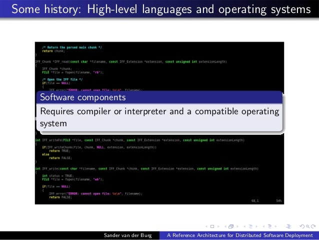 Some history: High-level languages and operating systems Sander van der Burg A Reference Architecture for Distributed Soft...