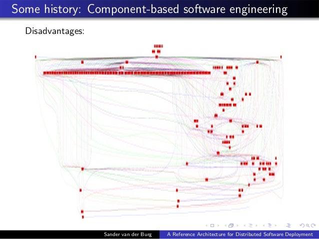 Some history: Component-based software engineering Disadvantages: Sander van der Burg A Reference Architecture for Distrib...