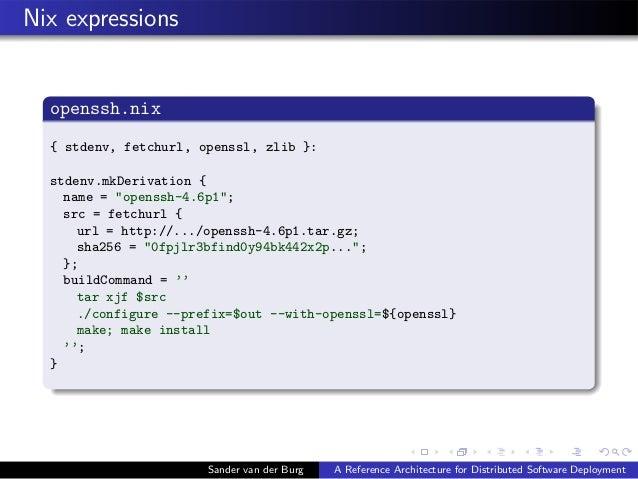 """Nix expressions openssh.nix { stdenv, fetchurl, openssl, zlib }: stdenv.mkDerivation { name = """"openssh-4.6p1""""; src = fetch..."""