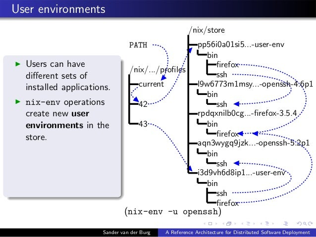 User environments ◮ Users can have different sets of installed applications. ◮ nix-env operations create new user environme...