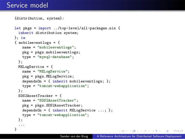 Service model {distribution, system}: let pkgs = import ../top-level/all-packages.nix { inherit distribution system; }; in...