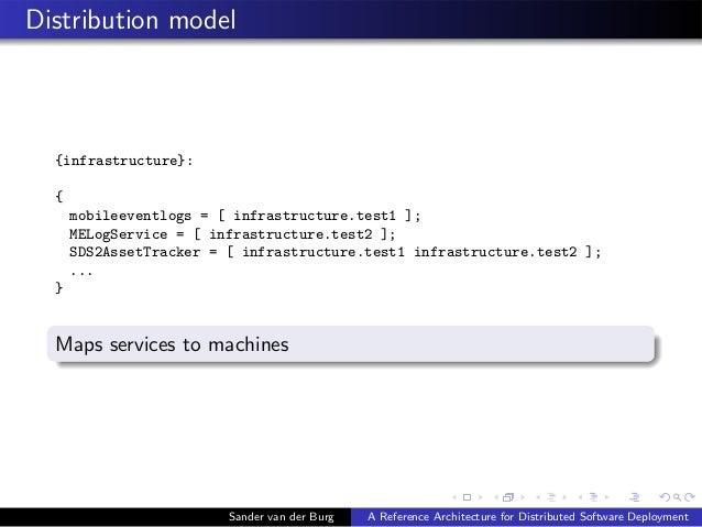 Distribution model {infrastructure}: { mobileeventlogs = [ infrastructure.test1 ]; MELogService = [ infrastructure.test2 ]...