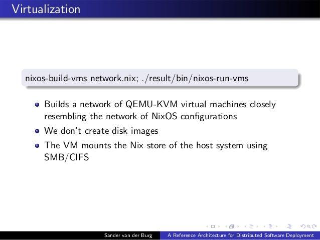 Virtualization nixos-build-vms network.nix; ./result/bin/nixos-run-vms Builds a network of QEMU-KVM virtual machines close...