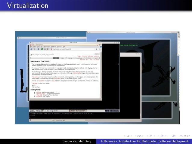 Virtualization Sander van der Burg A Reference Architecture for Distributed Software Deployment