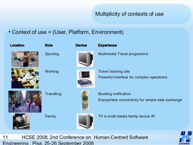 11 HCSE 2008, 2nd Conference on Human-Centred Software Engineering , Pisa, 25-26 September 2008 Multiplicity of contexts o...