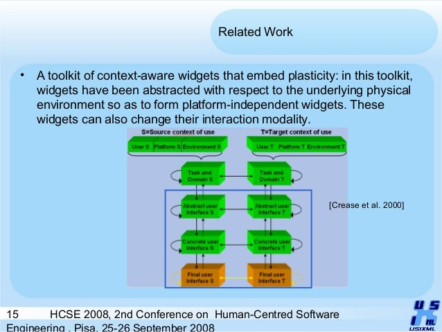 15 HCSE 2008, 2nd Conference on Human-Centred Software Engineering , Pisa, 25-26 September 2008 Related Work • A toolkit o...