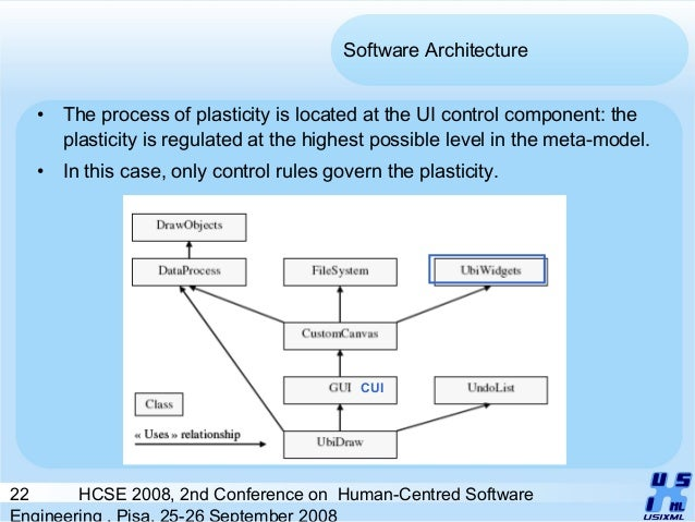 22 HCSE 2008, 2nd Conference on Human-Centred Software Engineering , Pisa, 25-26 September 2008 Software Architecture • Th...