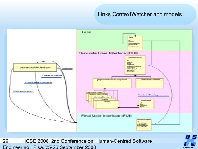 26 HCSE 2008, 2nd Conference on Human-Centred Software Engineering , Pisa, 25-26 September 2008 Links ContextWatcher and m...