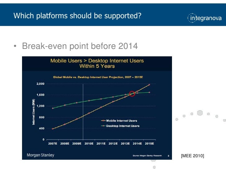 Whichplatformsshouldbesupported?<br />Break-even point before 2014<br />[MEE 2010]<br />