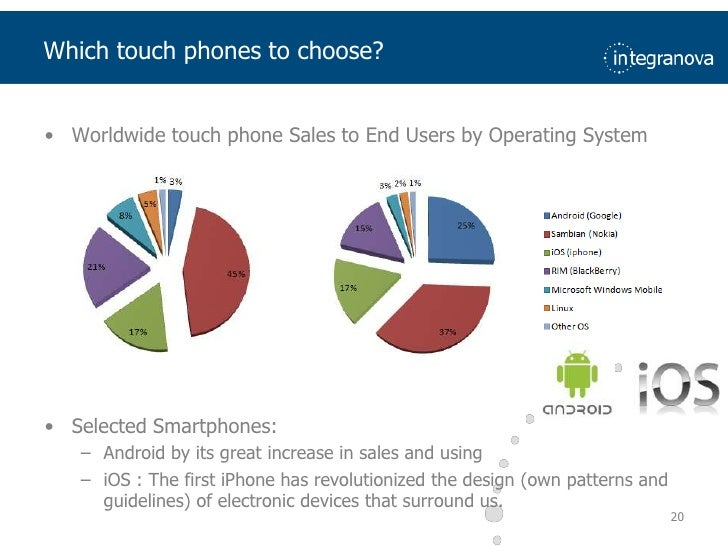 Worldwide touch phone Sales to End Users by Operating System<br /> 2009 year<br />              2010 year<br />Selected...