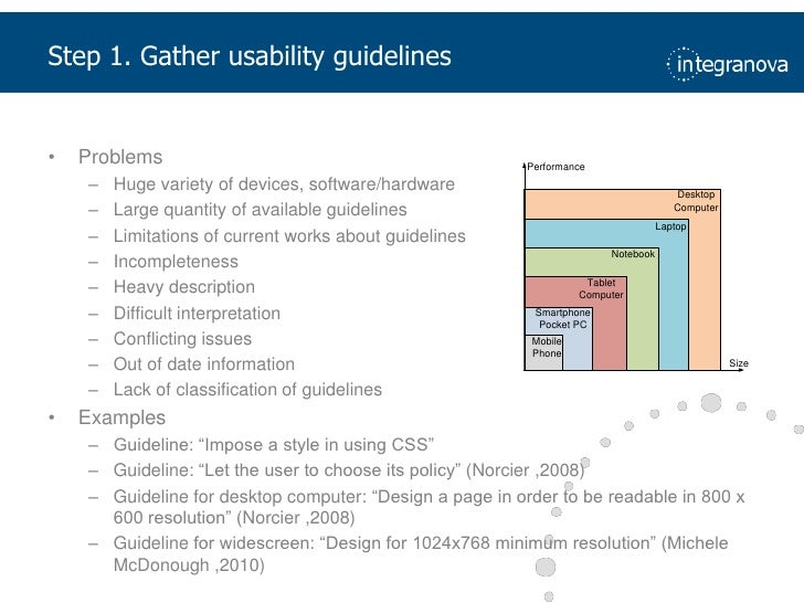 Step 1. Gatherusability guidelines<br />Problems<br />Huge variety of devices, software/hardware<br />Large quantity of av...
