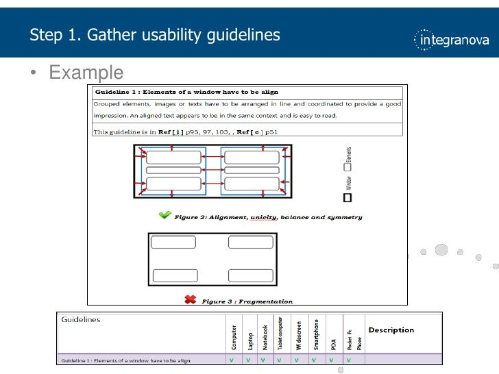 Step 1. Gatherusability guidelines<br />Example<br />