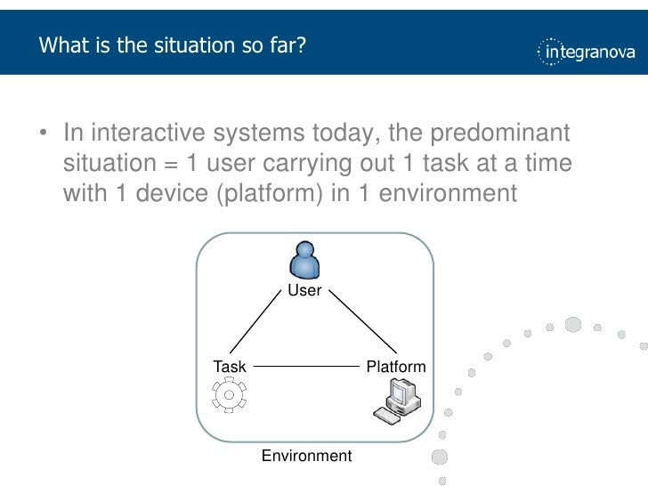Whatis the situation so far?<br />In interactive systemstoday, the predominant situation = 1 user carrying out 1 taskat a ...