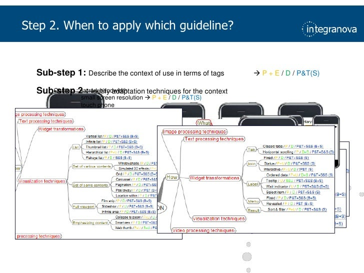 Sub-step 1: Describe the context of use in terms of tags<br /> P + E / D / P&T(S)<br />Sub-step 2 : Idetify adaptation te...