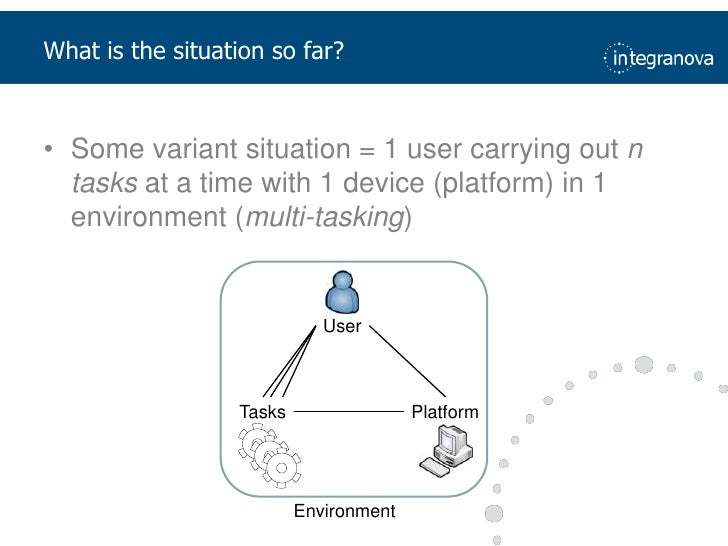 Whatis the situation so far?<br />Some variant situation = 1 user carrying out n tasksat a time with 1 device (platform) i...