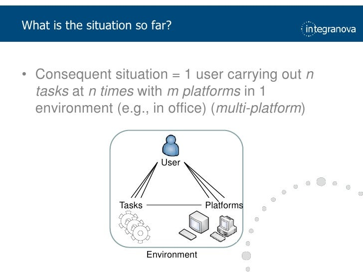 Whatis the situation so far?<br />Consequent situation = 1 user carrying out n tasksatn timeswithm platforms in 1 environm...