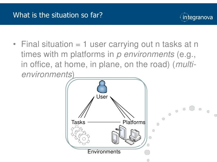 Whatis the situation so far?<br />Final situation = 1 user carrying out n tasksat n times with m platforms in p environmen...