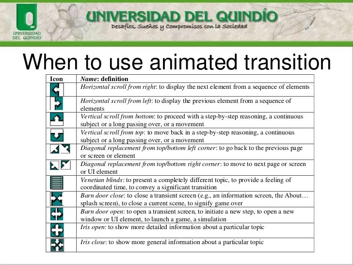 When to use animated transition  Icon   Name: definition         Horizontal scroll from right: to display the next element...