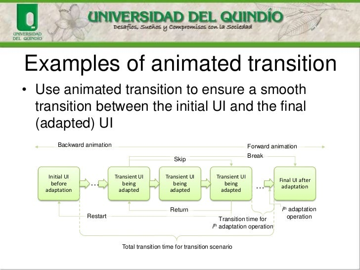 Examples of animated transition• Use animated transition to ensure a smooth  transition between the initial UI and the fin...