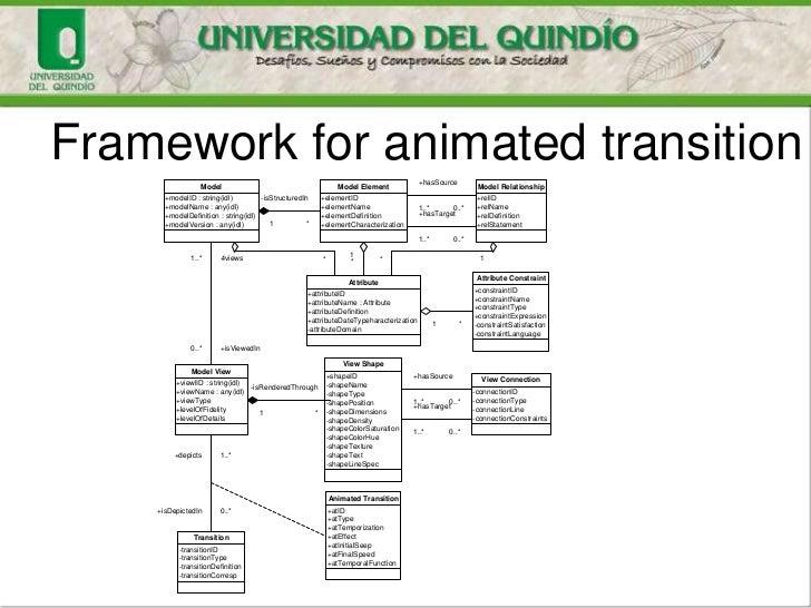 Framework for animated transition                                                                                       +h...