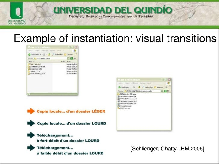 Example of instantiation: visual transitions                         [Schlienger, Chatty, IHM 2006]