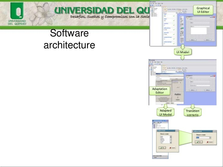 Graphical                                            UI Editor Softwarearchitecture                  UI Model             ...