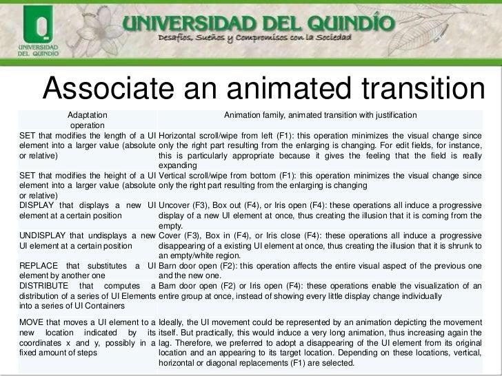 Associate an animated transition               Adaptation                                  Animation family, animated tran...