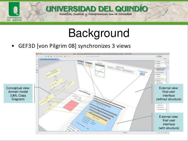 Background   • GEF3D [von Pilgrim 08] synchronizes 3 viewsConceptual view:                                     External vi...