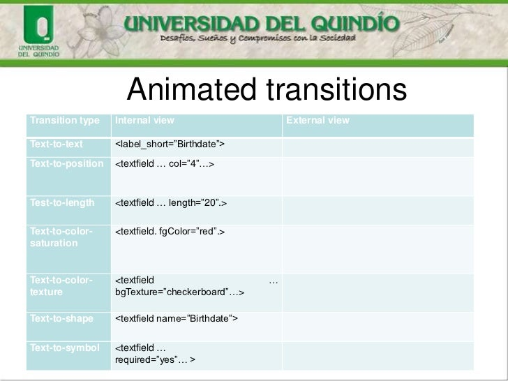 """Animated transitionsTransition type    Internal view                      External viewText-to-text       <label_short=""""Bi..."""