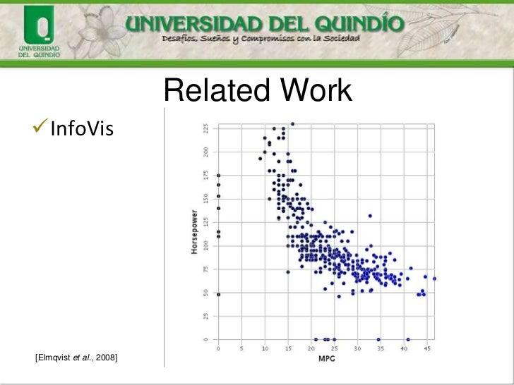 Related WorkInfoVis[Elmqvist et al., 2008]