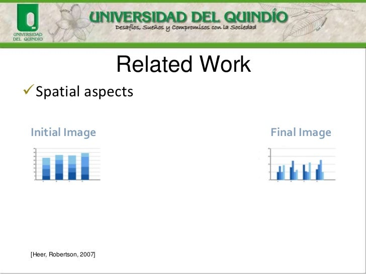 Related WorkSpatial aspects Initial Image                            Final Image                                ?        ...