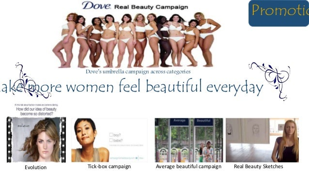 Promotio Dove's umbrella campaign across categories Evolution Tick-box campaign Average beautiful campaign Real Beauty Ske...