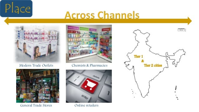 Place Modern Trade Outlets Chemists & Pharmacies General Trade Stores Online retailers Tier 1 & Tier 2 cities