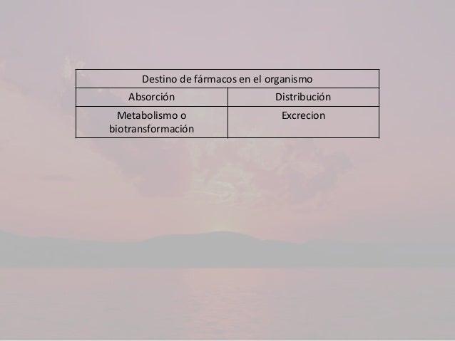 Destino de fármacos en el organismo Absorción Distribución Metabolismo o biotransformación Excrecion