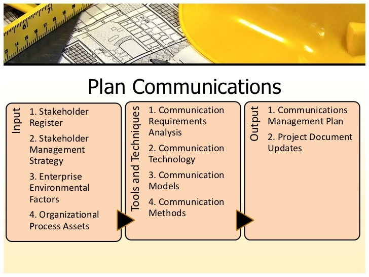 mgmt 591 project Mgmt 591 final exam guide set 2 (new) as the chair, consider potential barriers to effective communication and which communication strategies you would recommend to help committee members.