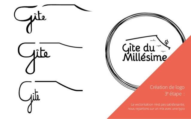 Création de logo 3e étape : La vectorisation n'est pas satisfaisante, nous repartons sur un mix avec une typo