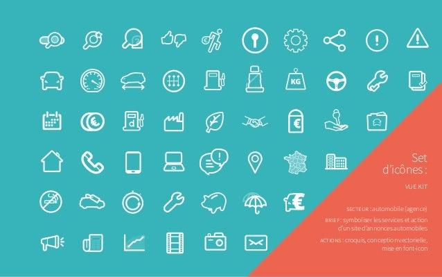 Set d'icônes: vue kit secteur: automobile (agence) brief: symboliser les services et action d'un site d'annonces automo...