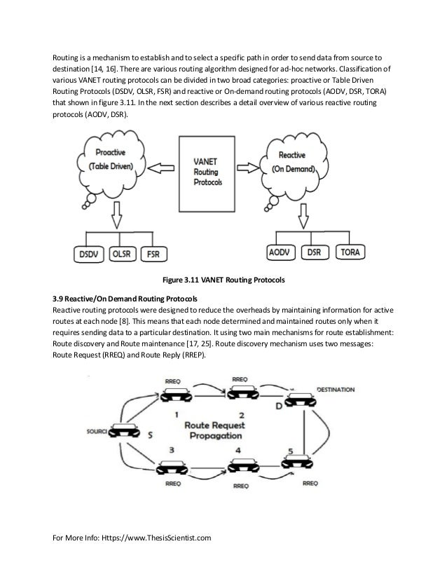 master thesis implementation and simulation of routing protocols 211 routing protocols  l simulation platform  1 msc thesis secure routing in mobile ad hoc networks by lennart conrad 2003  1.